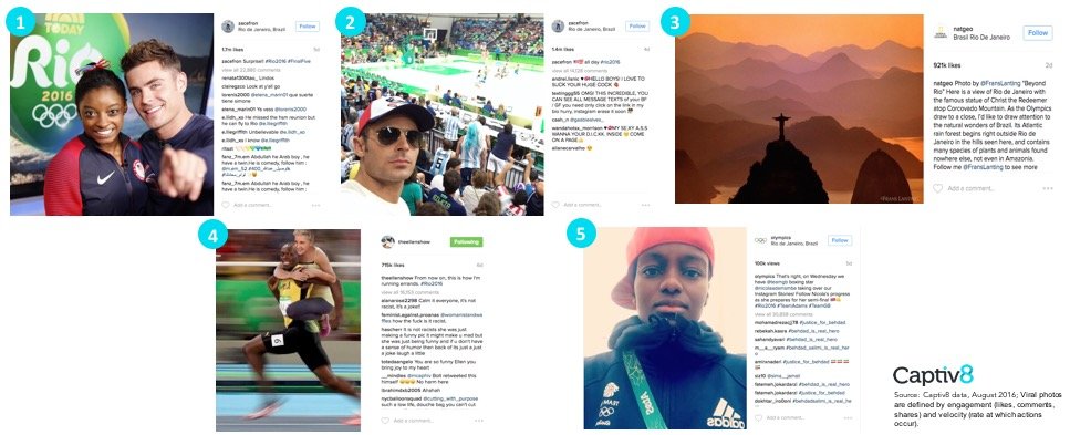 olympics_top pics_new blog