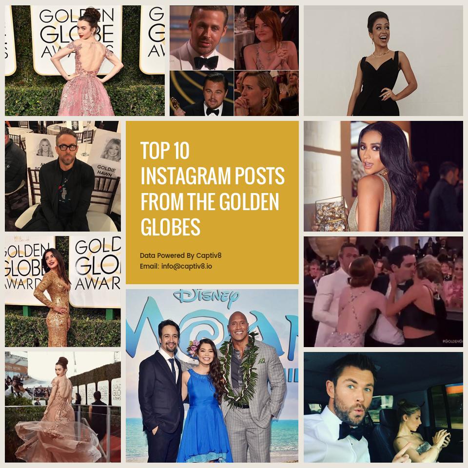 Instagram Analytics Golden Globes Top 10