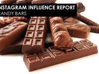 Instagram Influence Report - Candy Bars
