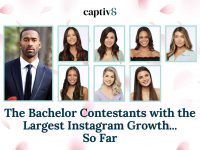 The Bachelor Contestants with the Largest Instagram Growth... So Far