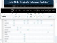 Infographic: Social Media Metrics for Influencer Marketing [Download]